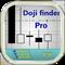 Doji Finder Pro