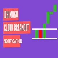 Kumo BreakOut Notification