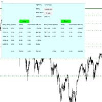 Multiple Position Trader Interactive Panel