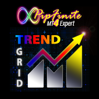 PipFinite Trend Grid EA