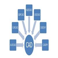 CADIndex