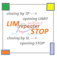 LimStopRepeater