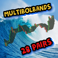 MultiBolbands