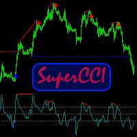 SuperCCI MT5