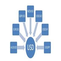 USDIndex