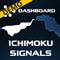 Ichimoku Signals Dashboard Demo