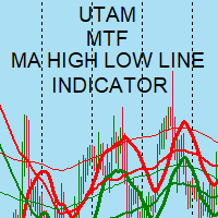 Utam MTF Moving Average High Low Line