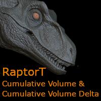 RaptorT Cumulative and Cumulative Volume Delta