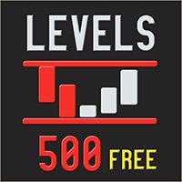 Levels 500 Indicator Free