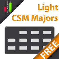 Light CSM Majors MT4