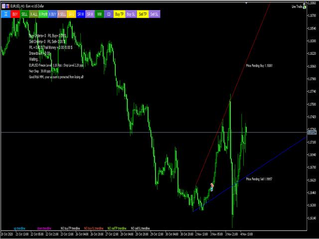 Line Trade MT5