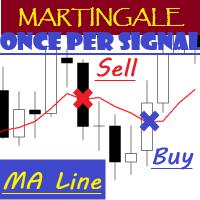 MA Line Martingale OPS MT4