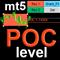 POC level MT5