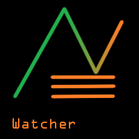 Retracement Watcher