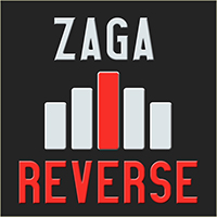 ZAGA Reverse Indicator