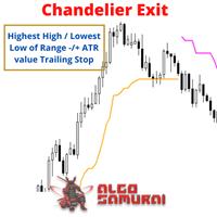 Chandelier Exit