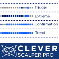 Clever Scalper Pro MT5 Lite