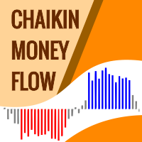 Colored Chaikin Money Flow