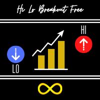 Hi Lo Breakout Free