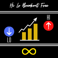 Hi Lo Breakout MT5 Free