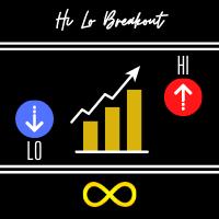 Hi Lo Breakout MT5