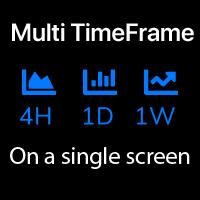 Multi Timeframe