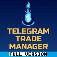 Telegram Trade Manager MT4 Full