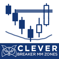 Clever Breaker MM Zones