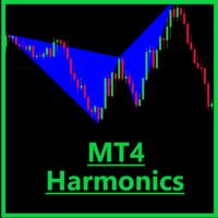 Harmonics Detector