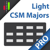 Light CMS Majors PRO MT4
