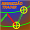 Regressao Trader