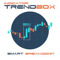 TrendBox Indicator