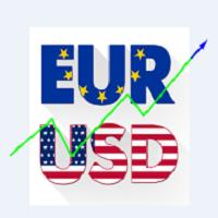 Win EURUSD