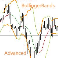 Bollinger Band Advanced Edition