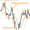 Bollinger Band Advanced Edition