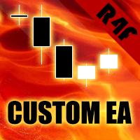 Custom EA