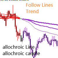 Follow Lines Follow Trend Discoloration lines