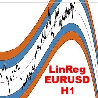 LinReg EurUsd H1