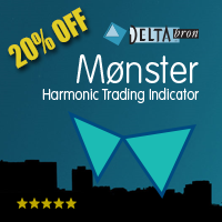 Monster Harmonic Indicator