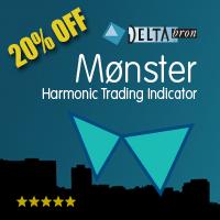 Monster Harmonic Indicator