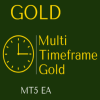 Multi Timeframe Gold