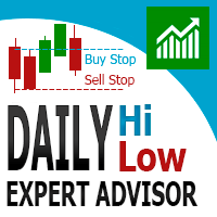 Daily Hi Low