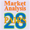 Market Analysis 28 Pair