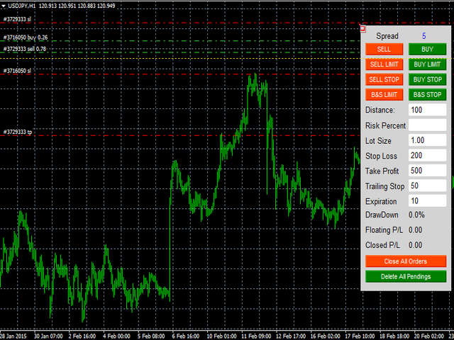 Trading Panel