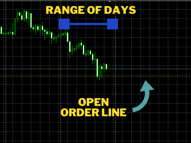 EOD Binary Option Trading