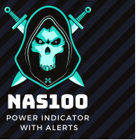 Nasdaq100 Power Indicator