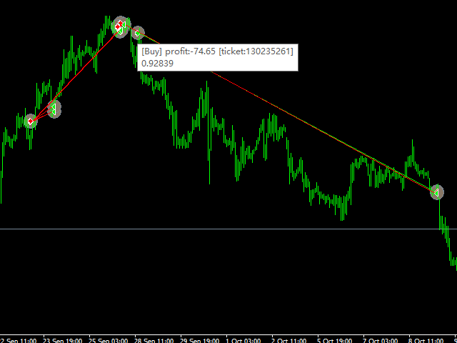 History Trading Path MT5 Same as system