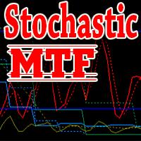 StochasticMTF