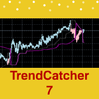 TrendCatcher7