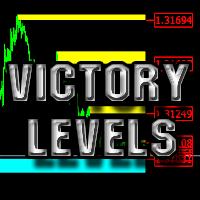 VictoryLevels